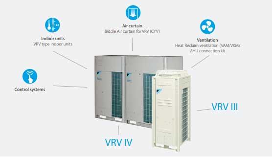 VRV Air COn